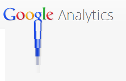 Google analytic's showing wrong data for me?