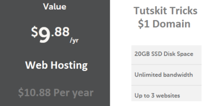Cheap & best Web Hosting $0.82 Per Month SSD Disks
